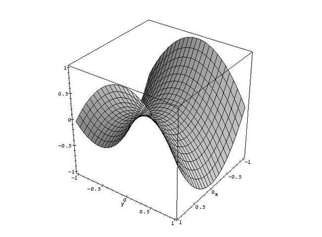 Ecuaciones y fórmulas matemáticas a punta de ganchillo - Lalanalú